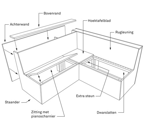 steigerhout bank tekening